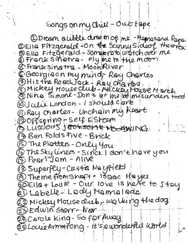 12 surprising things i learned at the amy winehouse for List of house music songs